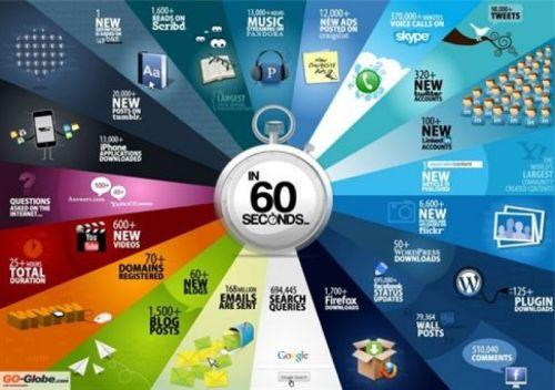 4078-redes-sociales-en-60-segundos