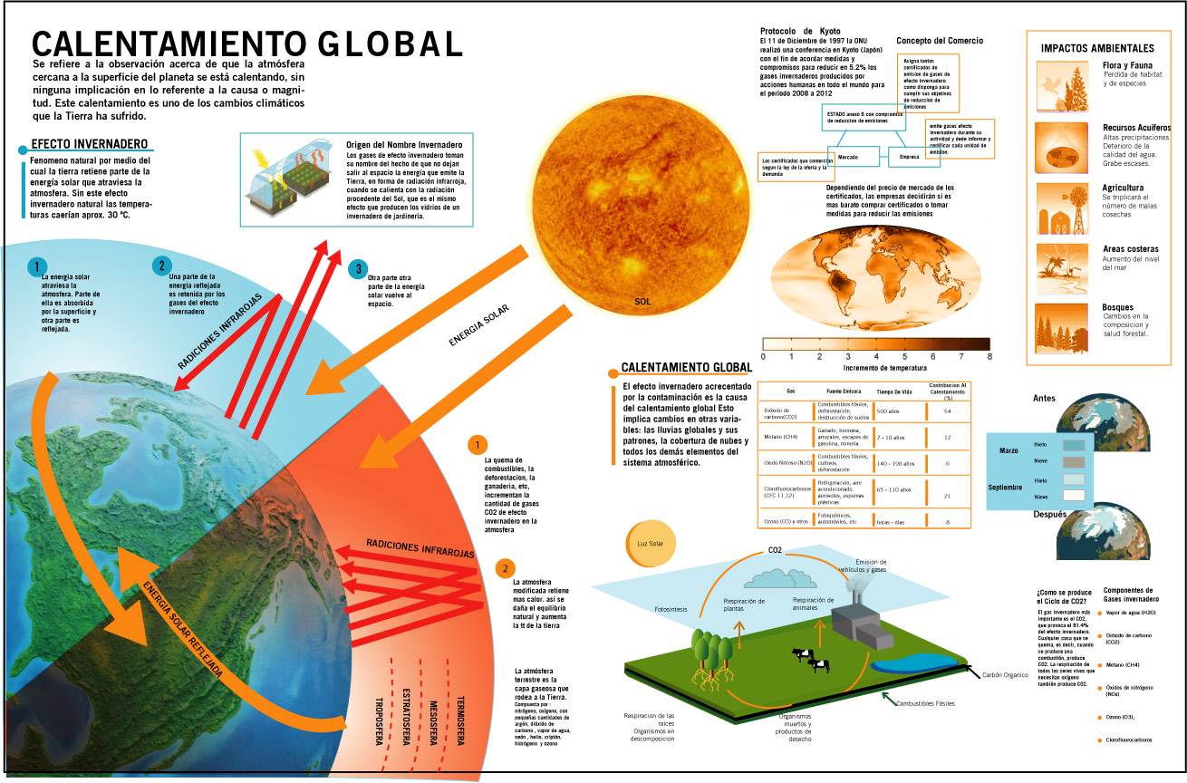 calentamiento-global