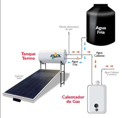 instalacion-domestica-calentadores-solares