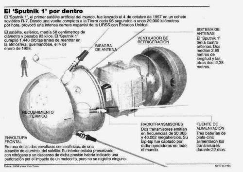 2 sputnik 1